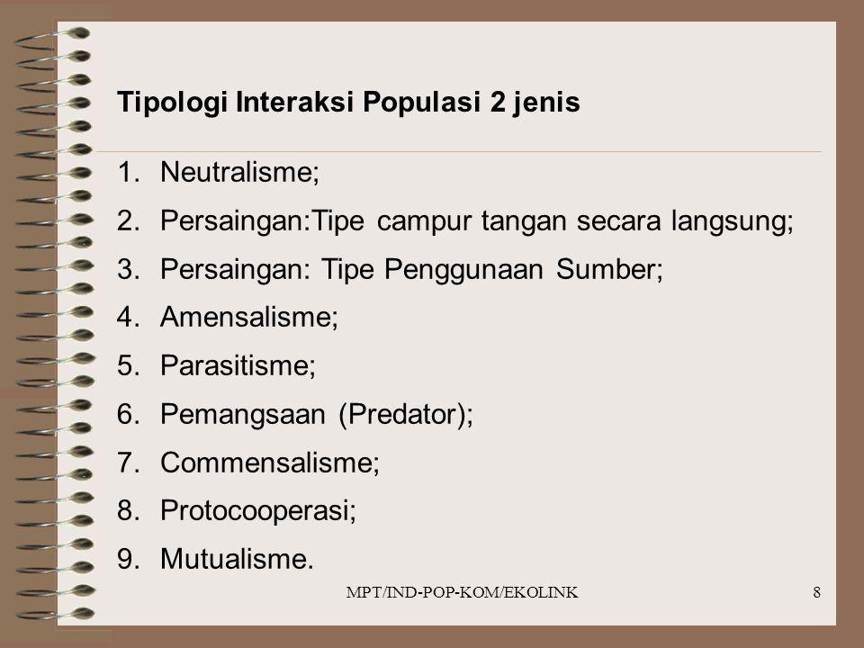MPT/IND-POP-KOM/EKOLINK8 Tipologi Interaksi Populasi 2 jenis 1.Neutralisme; 2.Persaingan:Tipe campur tangan secara langsung; 3.Persaingan: Tipe Penggunaan Sumber; 4.Amensalisme; 5.Parasitisme; 6.Pemangsaan (Predator); 7.Commensalisme; 8.Protocooperasi; 9.Mutualisme.