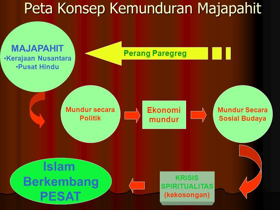 Peta Konsep Kemunduran Majapahit MAJAPAHIT Kerajaan Nusantara Pusat Hindu Mundur secara Politik Mundur Secara Sosial Budaya KRISIS SPIRITUALITAS (keko