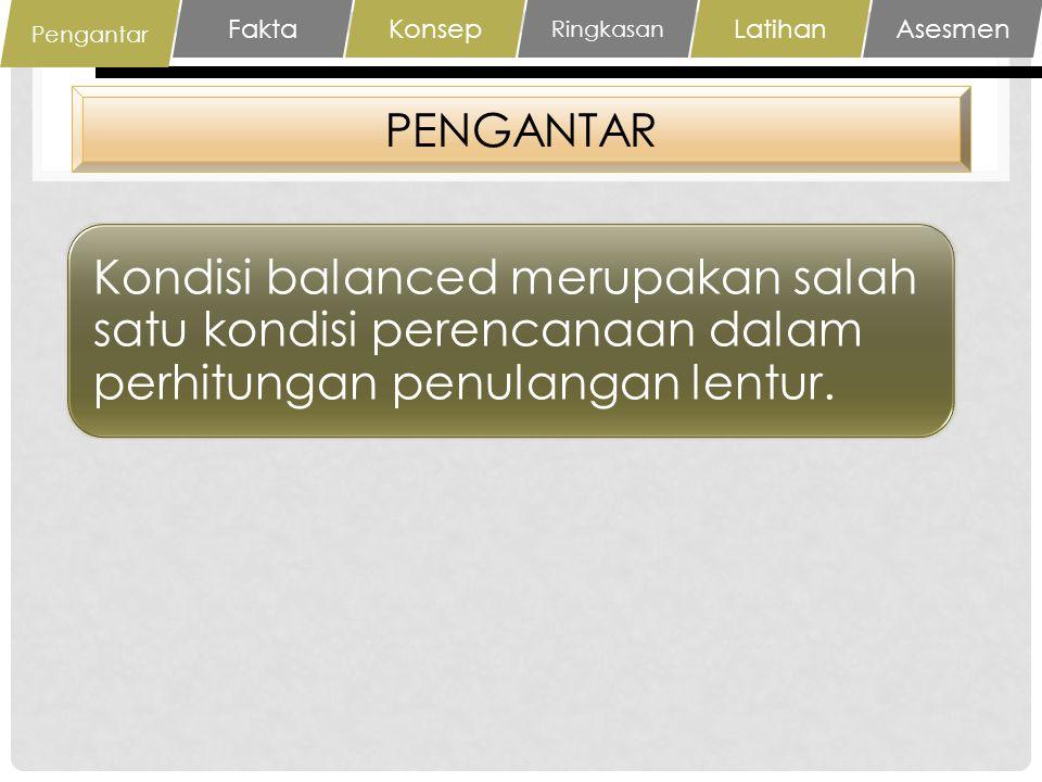 PENGANTAR Kondisi balanced merupakan salah satu kondisi perencanaan dalam perhitungan penulangan lentur. Pengantar FaktaKonsep Ringkasan LatihanAsesme