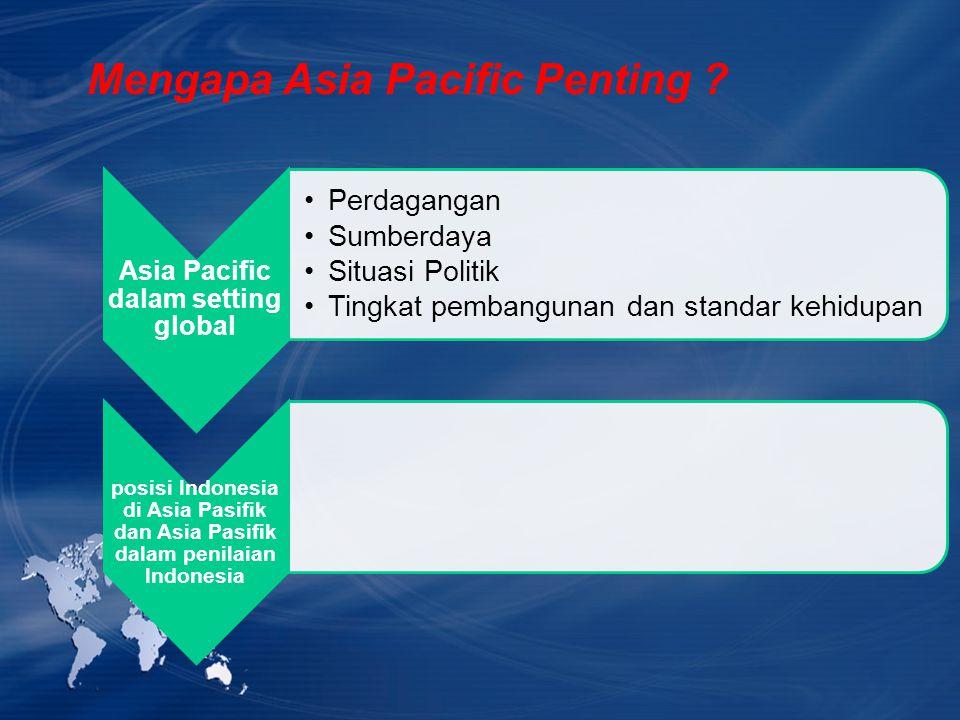 Asia Pacific dalam setting global Perdagangan Sumberdaya Situasi Politik Tingkat pembangunan dan standar kehidupan posisi Indonesia di Asia Pasifik dan Asia Pasifik dalam penilaian Indonesia Mengapa Asia Pacific Penting ?