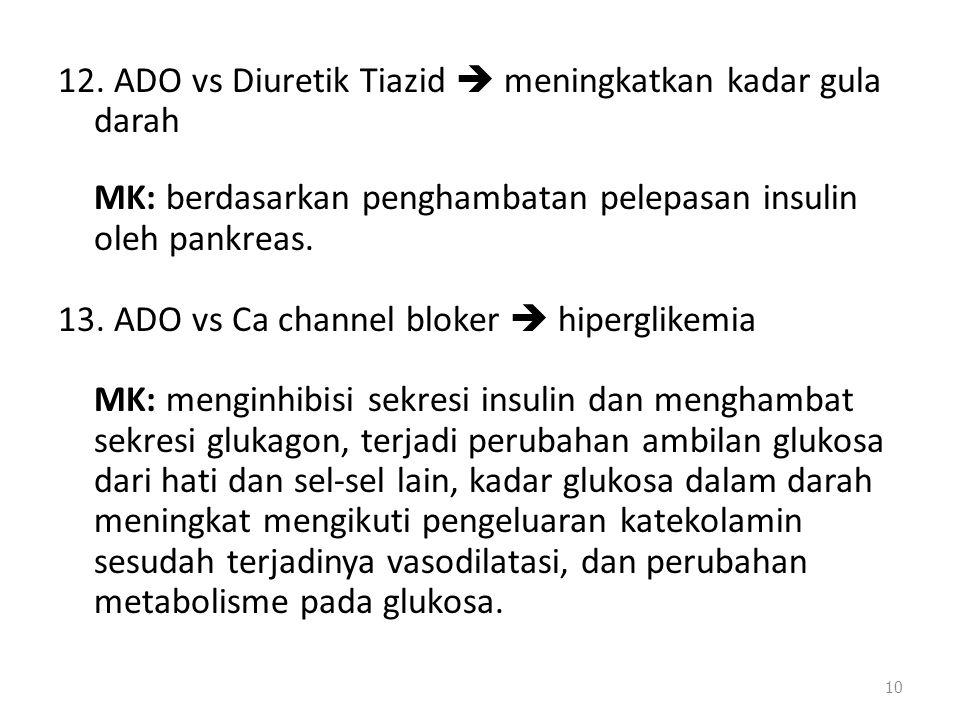 12. ADO vs Diuretik Tiazid  meningkatkan kadar gula darah MK: berdasarkan penghambatan pelepasan insulin oleh pankreas. 13. ADO vs Ca channel bloker