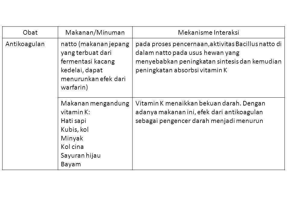 ObatMakanan/MinumanMekanisme Interaksi Antikoagulannatto (makanan jepang yang terbuat dari fermentasi kacang kedelai, dapat menurunkan efek dari warfa