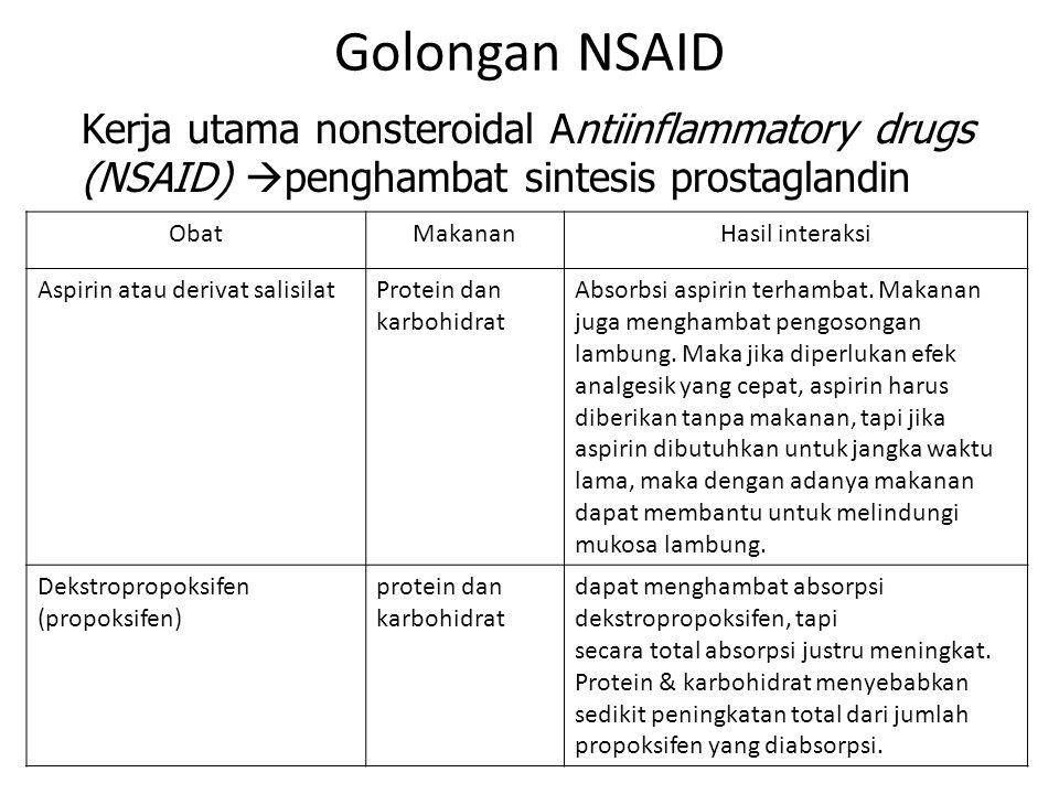 Golongan NSAID Kerja utama nonsteroidal Antiinflammatory drugs (NSAID)  penghambat sintesis prostaglandin ObatMakananHasil interaksi Aspirin atau der