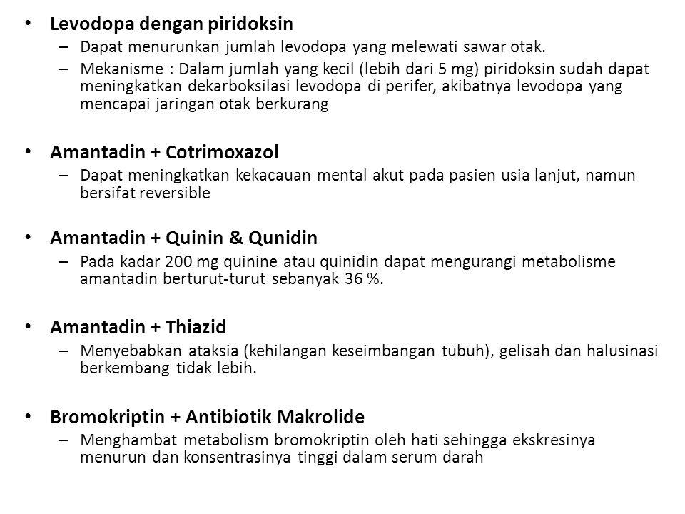 Levodopa dengan piridoksin – Dapat menurunkan jumlah levodopa yang melewati sawar otak. – Mekanisme : Dalam jumlah yang kecil (lebih dari 5 mg) pirido