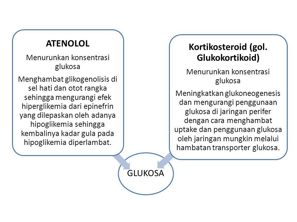 GLUKOSA ATENOLOL Menurunkan konsentrasi glukosa Menghambat glikogenolisis di sel hati dan otot rangka sehingga mengurangi efek hiperglikemia dari epin