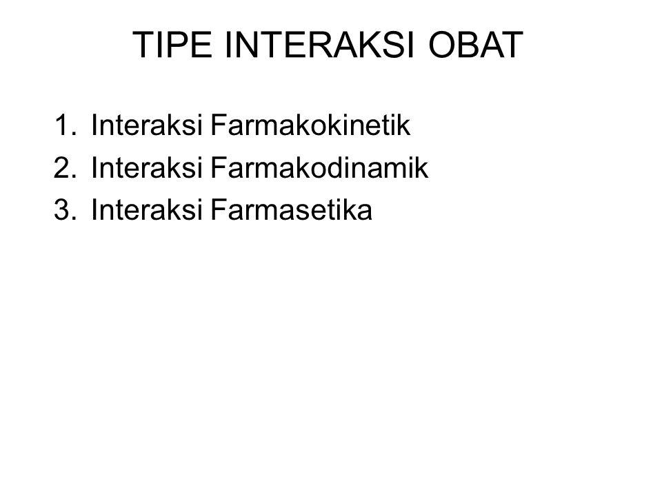 TIPE INTERAKSI OBAT 1.Interaksi Farmakokinetik 2.Interaksi Farmakodinamik 3.Interaksi Farmasetika