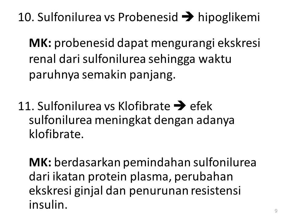 10. Sulfonilurea vs Probenesid  hipoglikemi MK: probenesid dapat mengurangi ekskresi renal dari sulfonilurea sehingga waktu paruhnya semakin panjang.