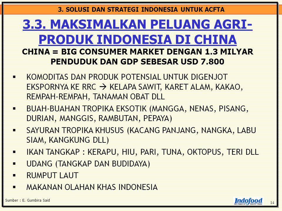 3. SOLUSI DAN STRATEGI INDONESIA UNTUK ACFTA 3.3. MAKSIMALKAN PELUANG AGRI- PRODUK INDONESIA DI CHINA CHINA = BIG CONSUMER MARKET DENGAN 1.3 MILYAR PE