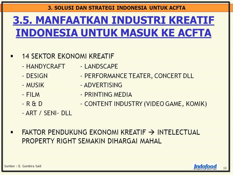 3. SOLUSI DAN STRATEGI INDONESIA UNTUK ACFTA 3.5. MANFAATKAN INDUSTRI KREATIF INDONESIA UNTUK MASUK KE ACFTA  14 SEKTOR EKONOMI KREATIF - HANDYCRAFT-