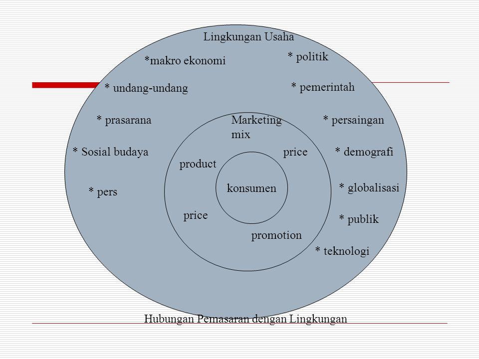 Diskusikan!  Apakah peluang pasar baru akan berarti program pemasaran akan berhasil?