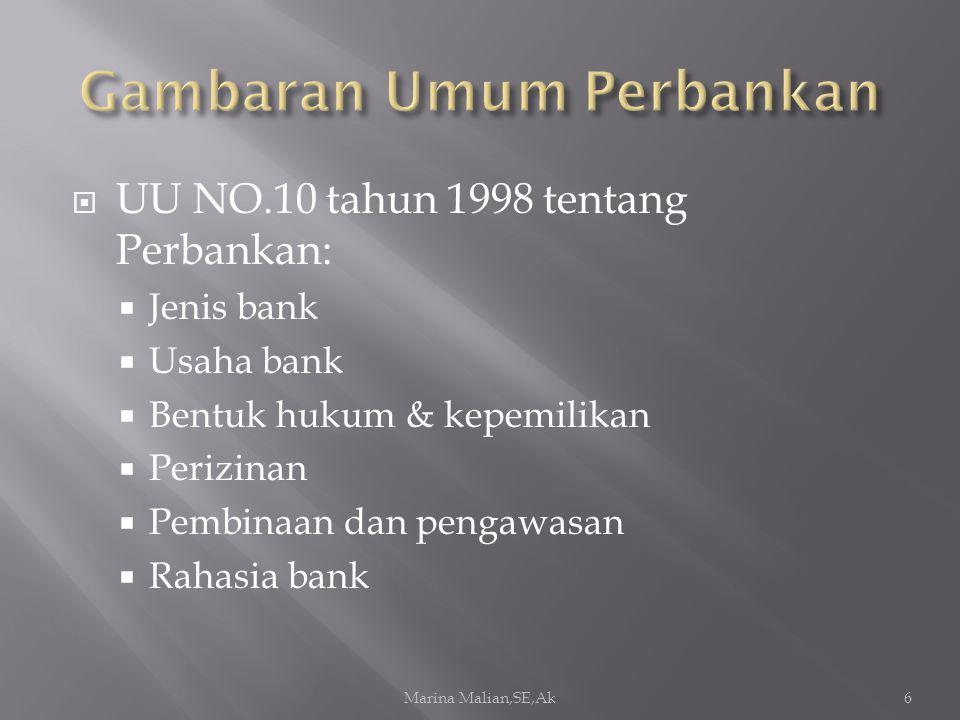  UU NO.10 tahun 1998 tentang Perbankan:  Jenis bank  Usaha bank  Bentuk hukum & kepemilikan  Perizinan  Pembinaan dan pengawasan  Rahasia bank Marina Malian,SE,Ak6