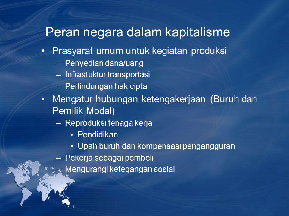Peran negara dalam kapitalisme Prasyarat umum untuk kegiatan produksi –Penyedian dana/uang –Infrastuktur transportasi –Perlindungan hak cipta Mengatur