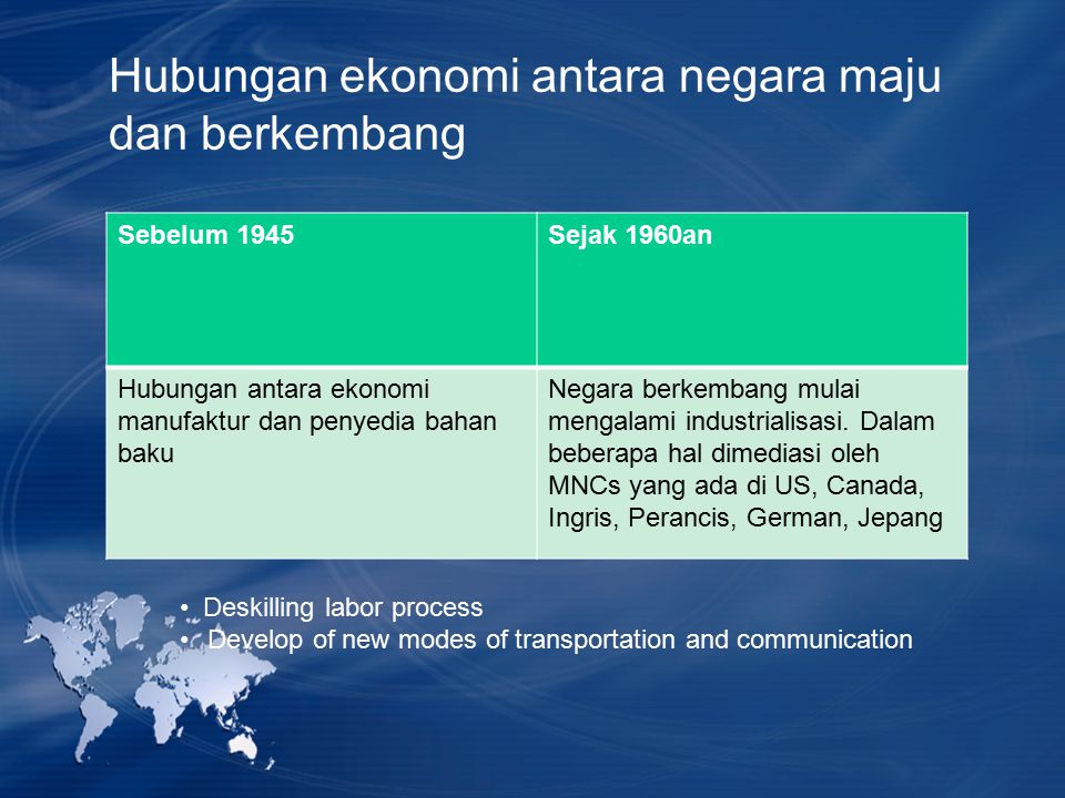 Hubungan ekonomi antara negara maju dan berkembang Sebelum 1945Sejak 1960an Hubungan antara ekonomi manufaktur dan penyedia bahan baku Negara berkemba