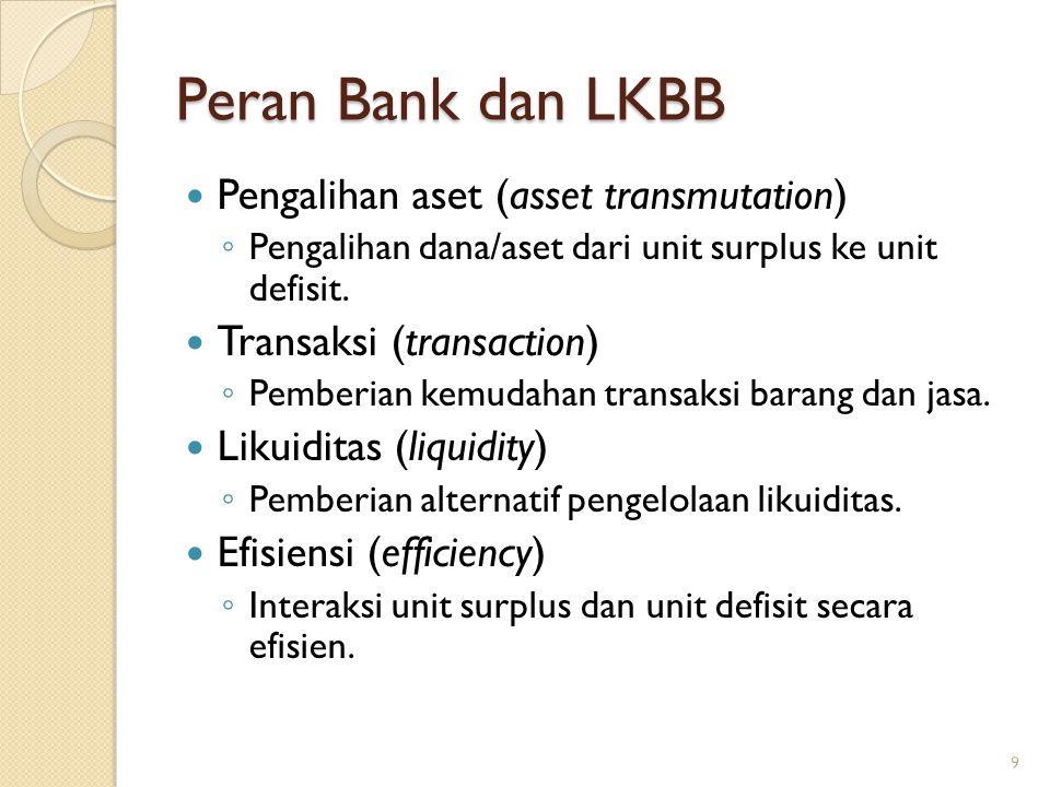 Peran Bank dan LKBB Pengalihan aset (asset transmutation) ◦ Pengalihan dana/aset dari unit surplus ke unit defisit. Transaksi (transaction) ◦ Pemberia
