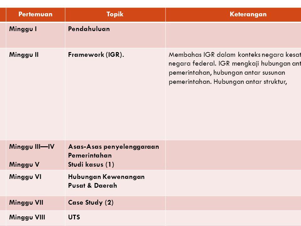 NoPertemuanTopikKeterangan 1Minggu IPendahuluan 2Minggu IIFramework (IGR).Membahas IGR dalam konteks negara kesatuan dan negara federal. IGR mengkaji