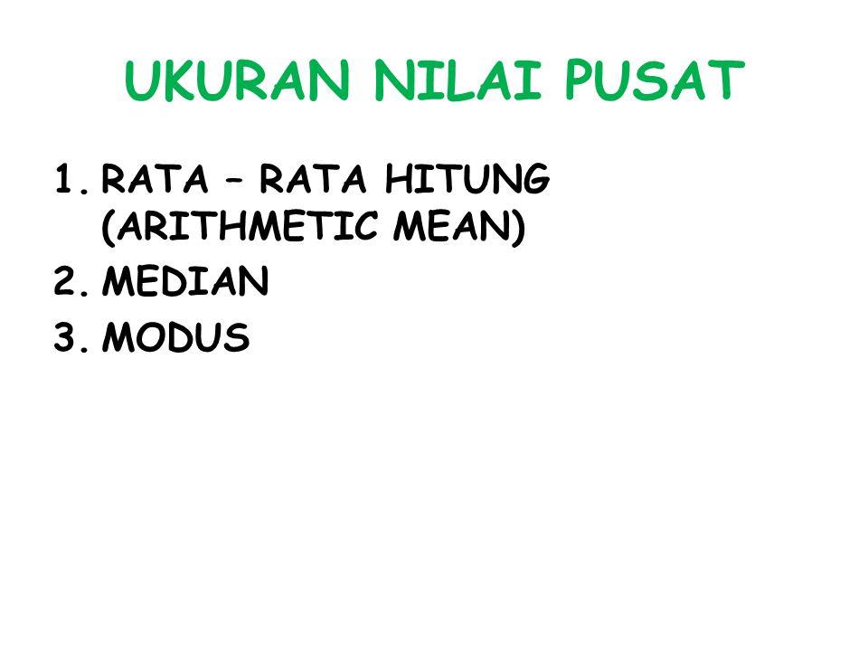 RATA – RATA HITUNG Merupakan nilai pusat yang banyak dipergunakan ( yaitu jumlah dari seluruh data dibagi dengan banyaknya data)