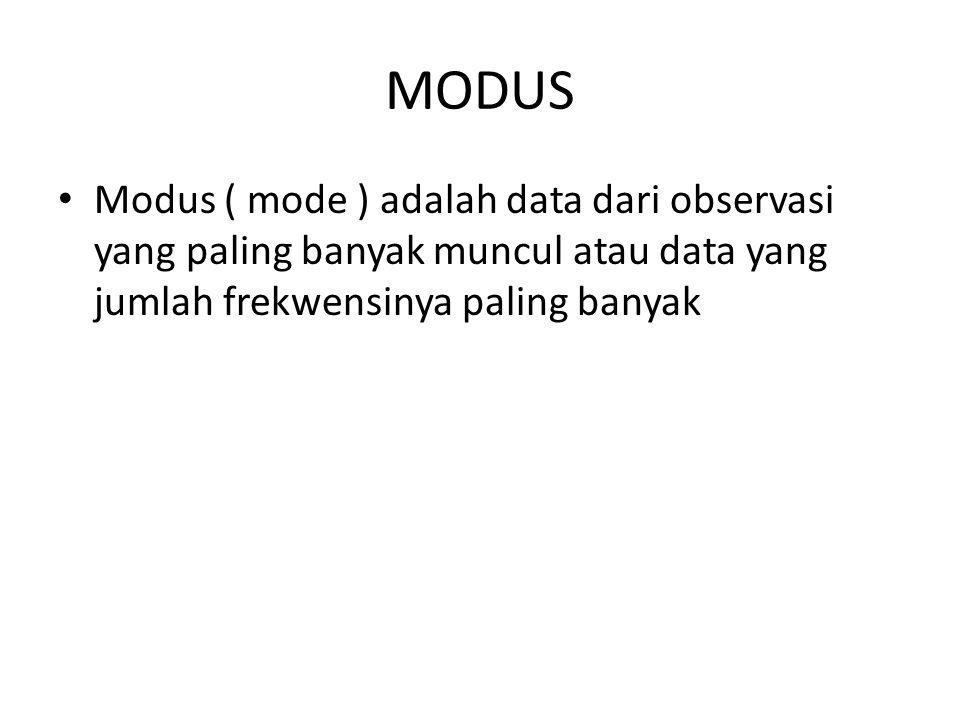 MODUS Modus ( mode ) adalah data dari observasi yang paling banyak muncul atau data yang jumlah frekwensinya paling banyak
