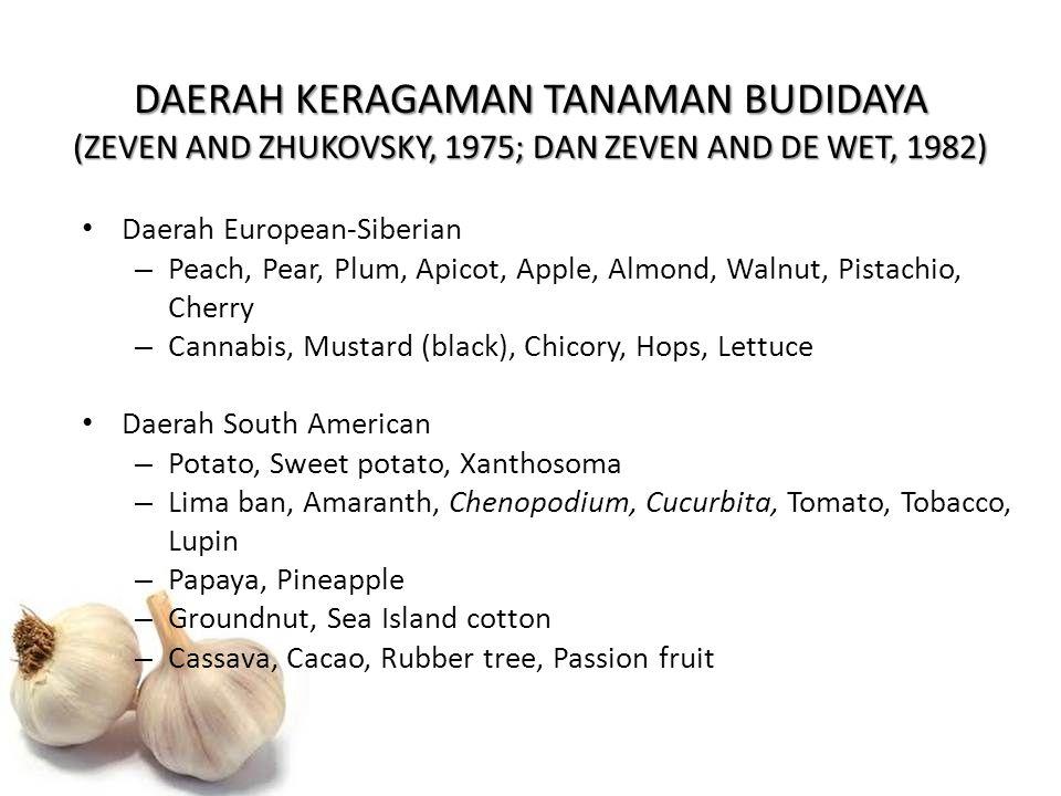 DAERAH KERAGAMAN TANAMAN BUDIDAYA (ZEVEN AND ZHUKOVSKY, 1975; DAN ZEVEN AND DE WET, 1982) Daerah European-Siberian – Peach, Pear, Plum, Apicot, Apple,