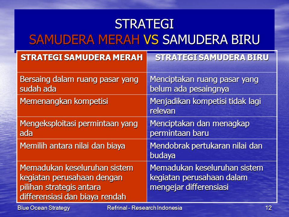 Blue Ocean StrategyRefrinal - Research Indonesia12 STRATEGI SAMUDERA MERAH VS SAMUDERA BIRU STRATEGI SAMUDERA MERAH STRATEGI SAMUDERA BIRU Bersaing da