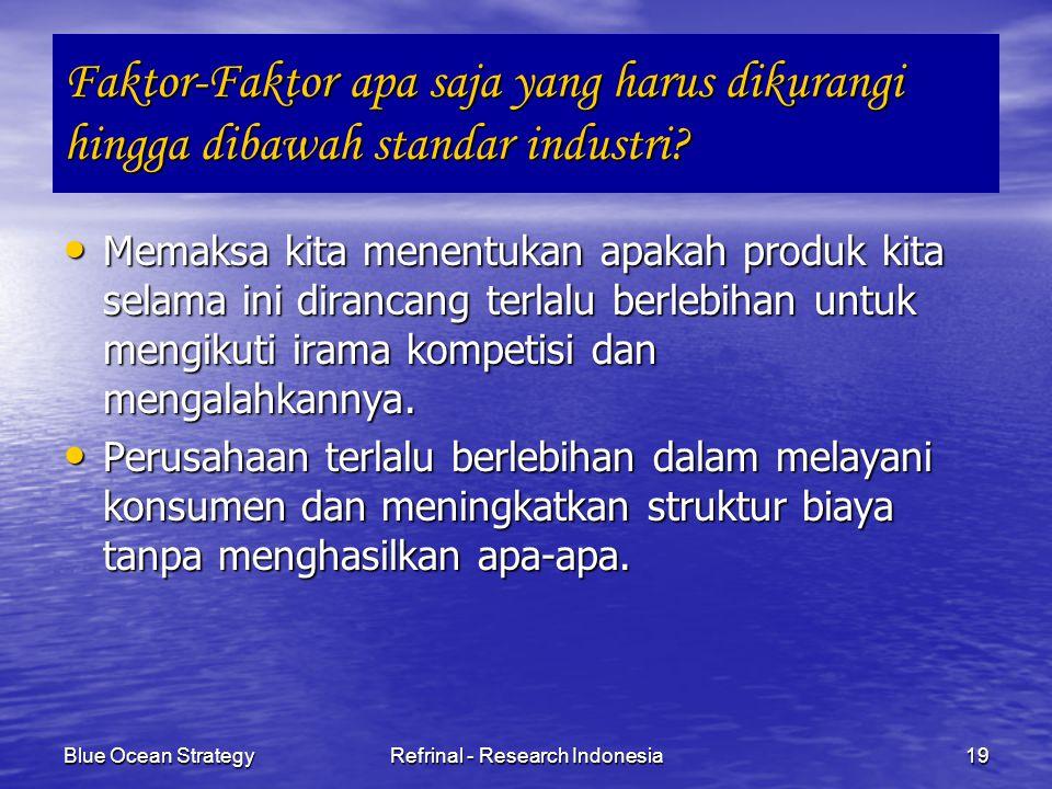 Blue Ocean StrategyRefrinal - Research Indonesia19 Faktor-Faktor apa saja yang harus dikurangi hingga dibawah standar industri? Memaksa kita menentuka