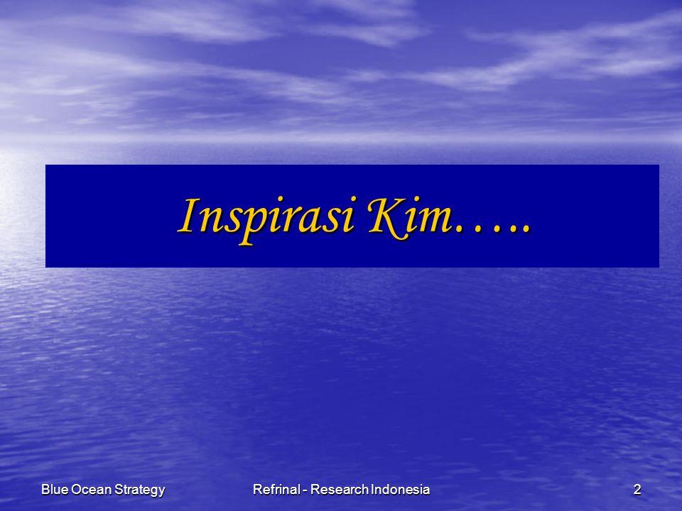 Blue Ocean StrategyRefrinal - Research Indonesia23 Merekontruksi Batasan Pasar Tujuan menjauh dari kompetisi dan menciptakan samudera biru Tujuan menjauh dari kompetisi dan menciptakan samudera biru Prinsip ini menangani resiko pencarian yang dihadapi banyak perusahaan.