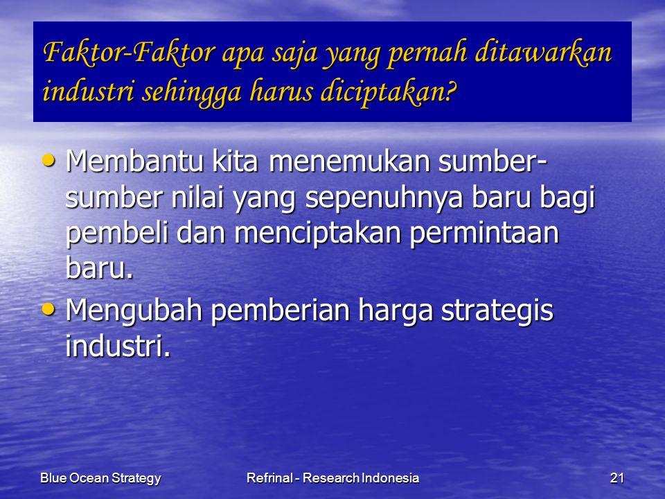 Blue Ocean StrategyRefrinal - Research Indonesia21 Faktor-Faktor apa saja yang pernah ditawarkan industri sehingga harus diciptakan? Membantu kita men