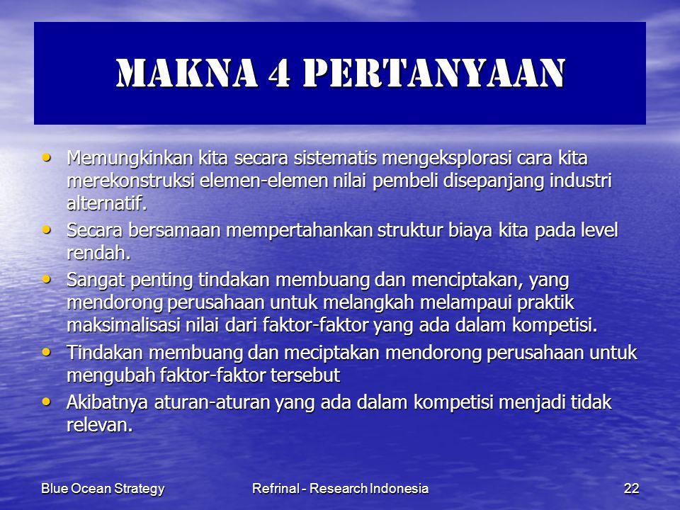 Blue Ocean StrategyRefrinal - Research Indonesia22 MAKNA 4 PERTANYAAN Memungkinkan kita secara sistematis mengeksplorasi cara kita merekonstruksi elem