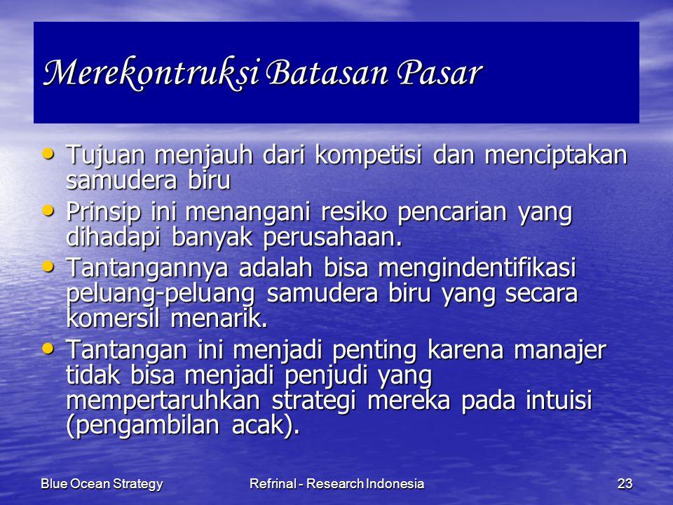 Blue Ocean StrategyRefrinal - Research Indonesia23 Merekontruksi Batasan Pasar Tujuan menjauh dari kompetisi dan menciptakan samudera biru Tujuan menj