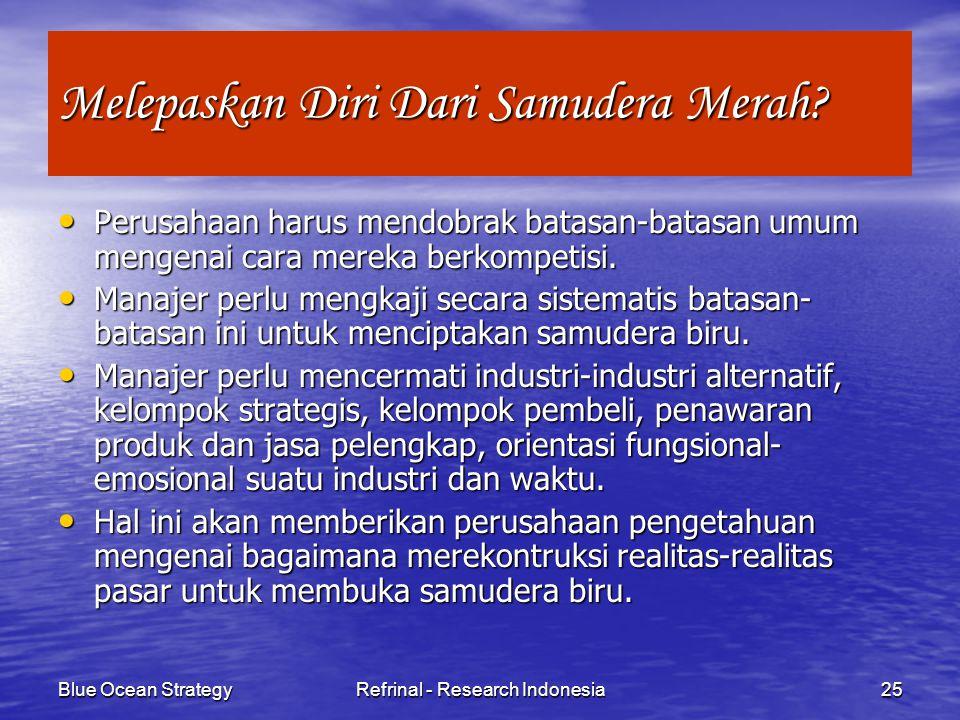 Blue Ocean StrategyRefrinal - Research Indonesia25 Melepaskan Diri Dari Samudera Merah? Perusahaan harus mendobrak batasan-batasan umum mengenai cara