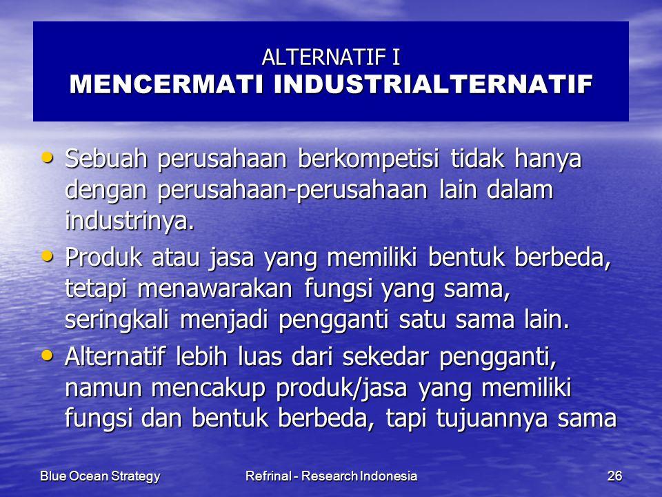Blue Ocean StrategyRefrinal - Research Indonesia26 ALTERNATIF I MENCERMATI INDUSTRIALTERNATIF Sebuah perusahaan berkompetisi tidak hanya dengan perusa