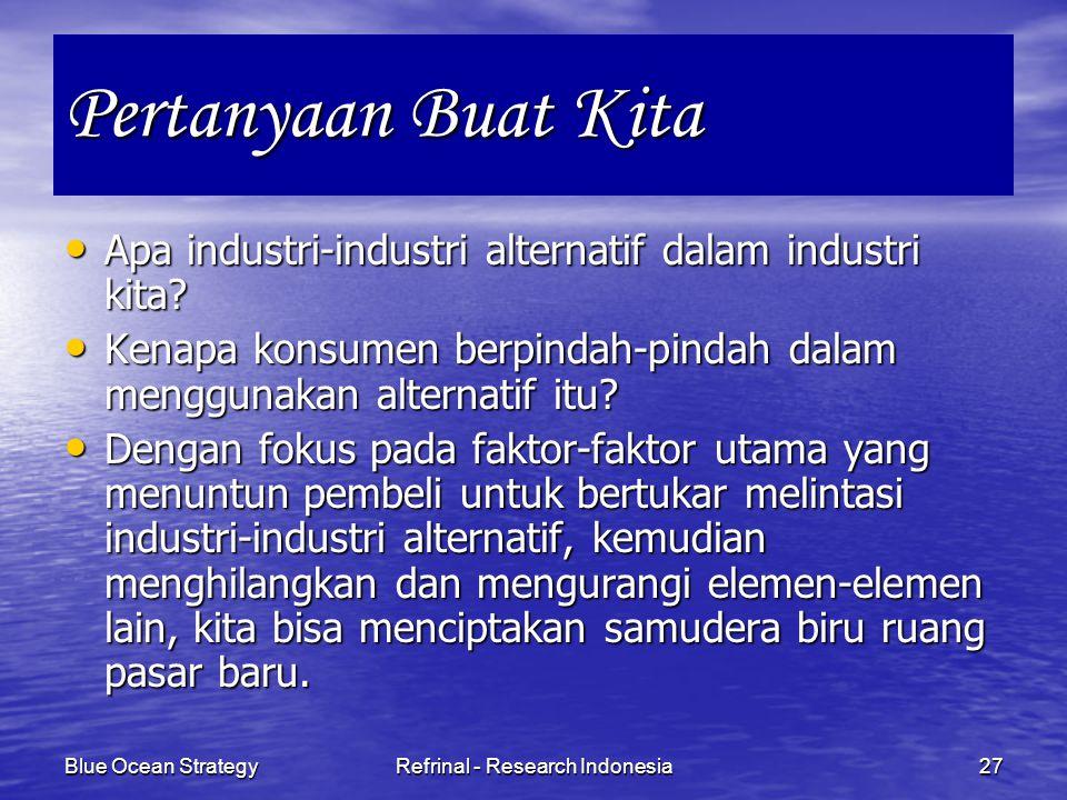 Blue Ocean StrategyRefrinal - Research Indonesia27 Pertanyaan Buat Kita Apa industri-industri alternatif dalam industri kita? Apa industri-industri al