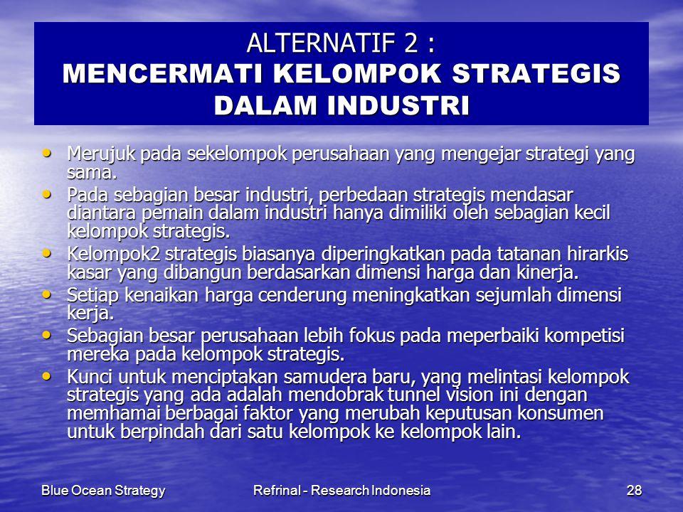 Blue Ocean StrategyRefrinal - Research Indonesia28 ALTERNATIF 2 : MENCERMATI KELOMPOK STRATEGIS DALAM INDUSTRI Merujuk pada sekelompok perusahaan yang