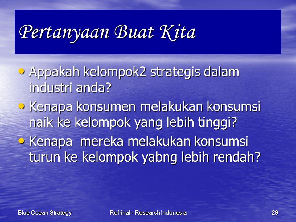 Blue Ocean StrategyRefrinal - Research Indonesia29 Pertanyaan Buat Kita Appakah kelompok2 strategis dalam industri anda? Appakah kelompok2 strategis d