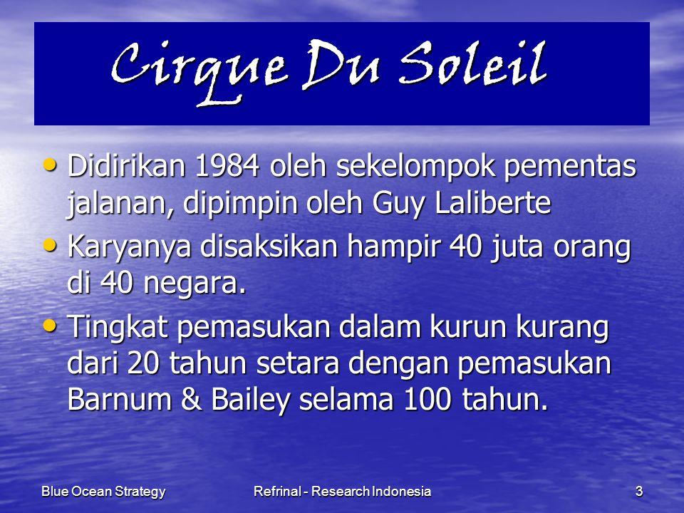 Blue Ocean StrategyRefrinal - Research Indonesia14 KERANGKA KERJA EMPAT LANGKAH HAPUSKAN Faktor-faktor apa yang harus dihapuskan dari faktor-faktor yang diterima begitu saja Oleh industri KURANGI Faktor-Faktor apa yang harus dikurangi hingga dibawah Standar industri.