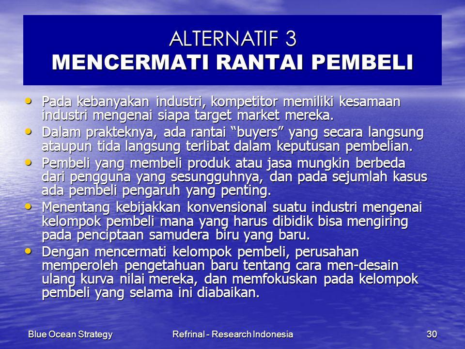Blue Ocean StrategyRefrinal - Research Indonesia30 ALTERNATIF 3 MENCERMATI RANTAI PEMBELI Pada kebanyakan industri, kompetitor memiliki kesamaan indus