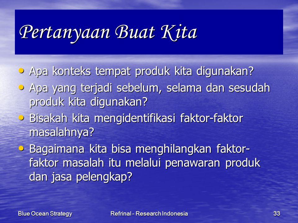 Blue Ocean StrategyRefrinal - Research Indonesia33 Pertanyaan Buat Kita Apa konteks tempat produk kita digunakan? Apa konteks tempat produk kita digun