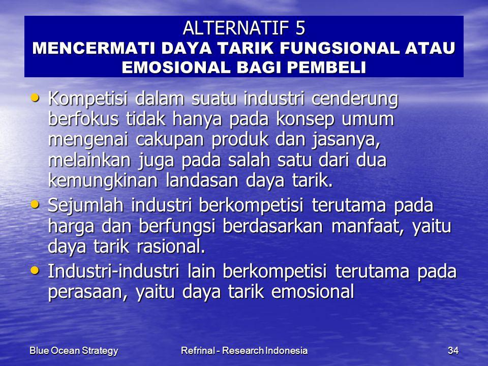 Blue Ocean StrategyRefrinal - Research Indonesia34 ALTERNATIF 5 MENCERMATI DAYA TARIK FUNGSIONAL ATAU EMOSIONAL BAGI PEMBELI Kompetisi dalam suatu ind