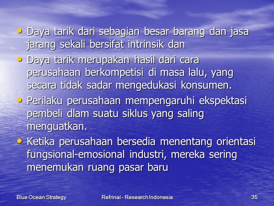 Blue Ocean StrategyRefrinal - Research Indonesia35 Daya tarik dari sebagian besar barang dan jasa jarang sekali bersifat intrinsik dan Daya tarik dari