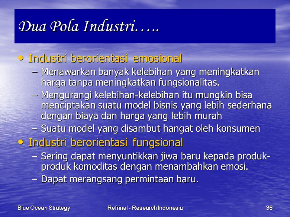 Blue Ocean StrategyRefrinal - Research Indonesia36 Dua Pola Industri….. Industri berorientasi emosional Industri berorientasi emosional –Menawarkan ba