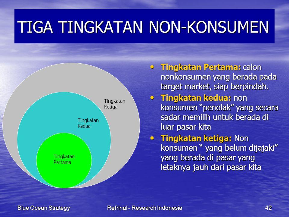 Blue Ocean StrategyRefrinal - Research Indonesia42 TIGA TINGKATAN NON-KONSUMEN Tingkatan Pertama: calon nonkonsumen yang berada pada target market, si