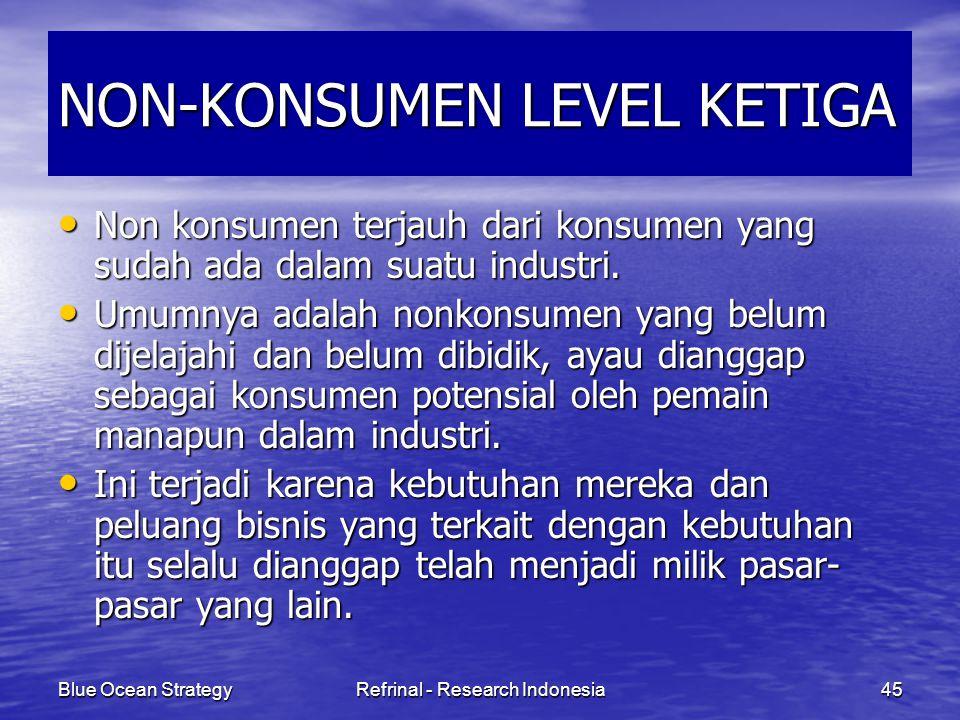 Blue Ocean StrategyRefrinal - Research Indonesia45 NON-KONSUMEN LEVEL KETIGA Non konsumen terjauh dari konsumen yang sudah ada dalam suatu industri. N