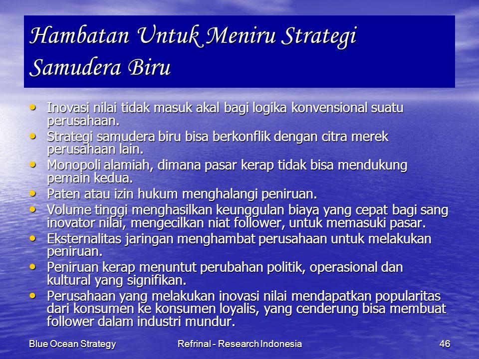 Blue Ocean StrategyRefrinal - Research Indonesia46 Hambatan Untuk Meniru Strategi Samudera Biru Inovasi nilai tidak masuk akal bagi logika konvensiona