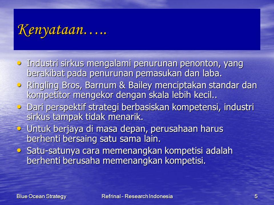 Blue Ocean StrategyRefrinal - Research Indonesia46 Hambatan Untuk Meniru Strategi Samudera Biru Inovasi nilai tidak masuk akal bagi logika konvensional suatu perusahaan.