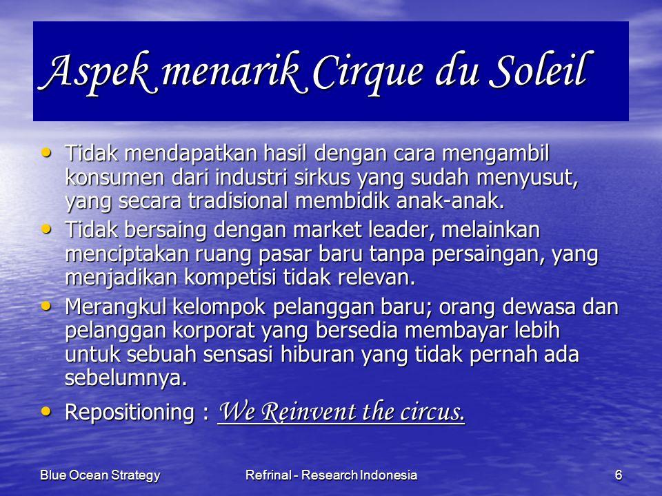 Blue Ocean StrategyRefrinal - Research Indonesia6 Aspek menarik Cirque du Soleil Tidak mendapatkan hasil dengan cara mengambil konsumen dari industri