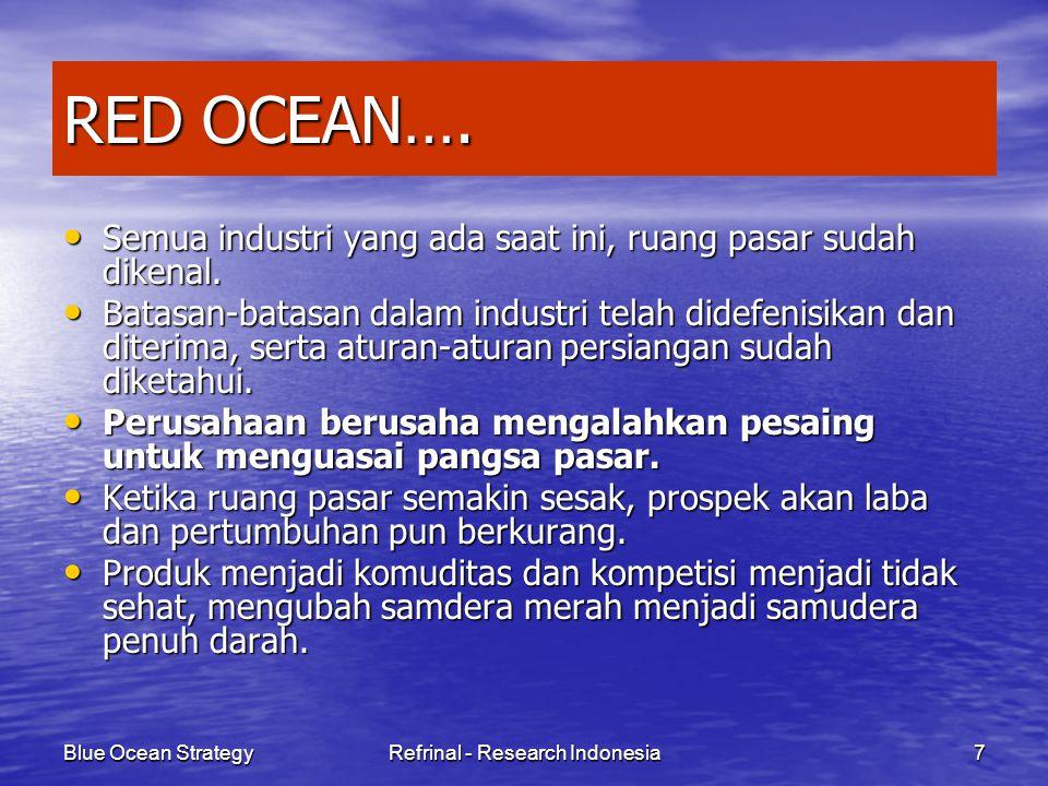 Blue Ocean StrategyRefrinal - Research Indonesia38 ALTERNATIF 6 : MENCERMATI WAKTU Sebagian besar perusahaan beradaptasi secara bertahap, terkadang pasif Sebagian besar perusahaan beradaptasi secara bertahap, terkadang pasif Manajer cenderung fokus pada memproyeksikan trend, apakah tentang kemunculan teknologi baru atau perubahan besar dalam regulasi.