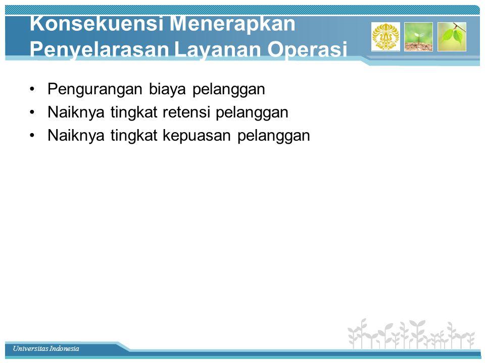 Universitas Indonesia Konsekuensi Menerapkan Penyelarasan Layanan Operasi Pengurangan biaya pelanggan Naiknya tingkat retensi pelanggan Naiknya tingkat kepuasan pelanggan