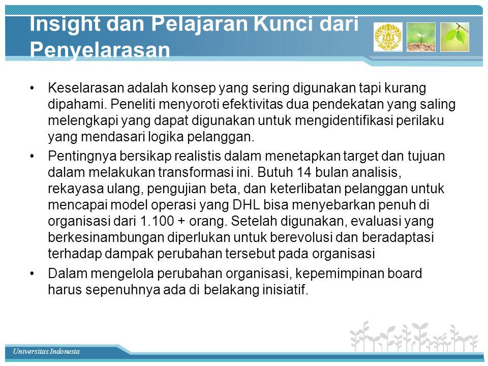 Universitas Indonesia Insight dan Pelajaran Kunci dari Penyelarasan Keselarasan adalah konsep yang sering digunakan tapi kurang dipahami. Peneliti men
