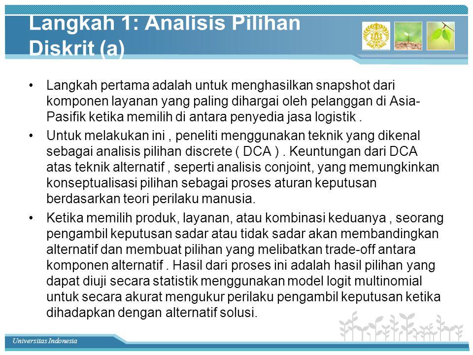 Universitas Indonesia Langkah 1: Analisis Pilihan Diskrit (a) Langkah pertama adalah untuk menghasilkan snapshot dari komponen layanan yang paling dihargai oleh pelanggan di Asia- Pasifik ketika memilih di antara penyedia jasa logistik.