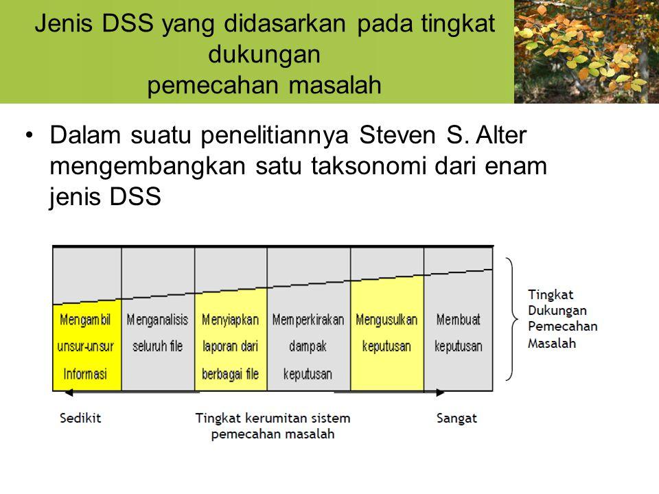 Jenis DSS yang didasarkan pada tingkat dukungan pemecahan masalah Dalam suatu penelitiannya Steven S. Alter mengembangkan satu taksonomi dari enam jen