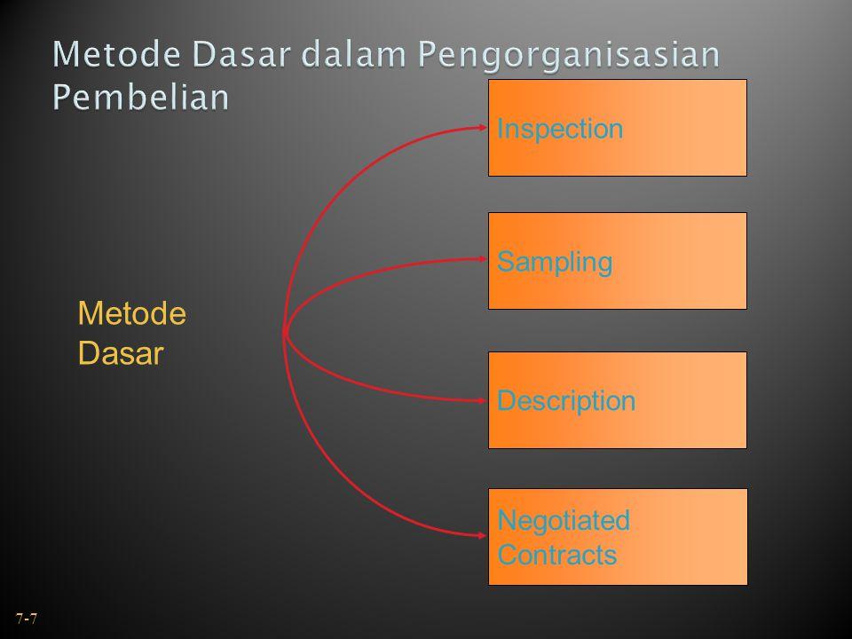 Metode Dasar Inspection Description Negotiated Contracts Sampling 7-7